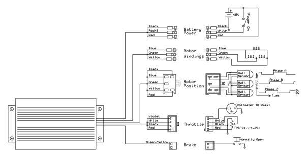 600px-EBike_wiring