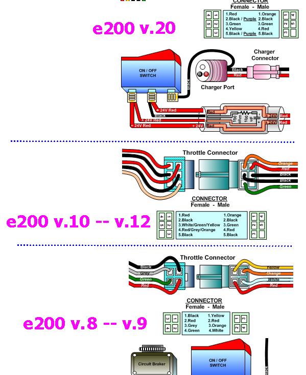 e200_wiring_comparison