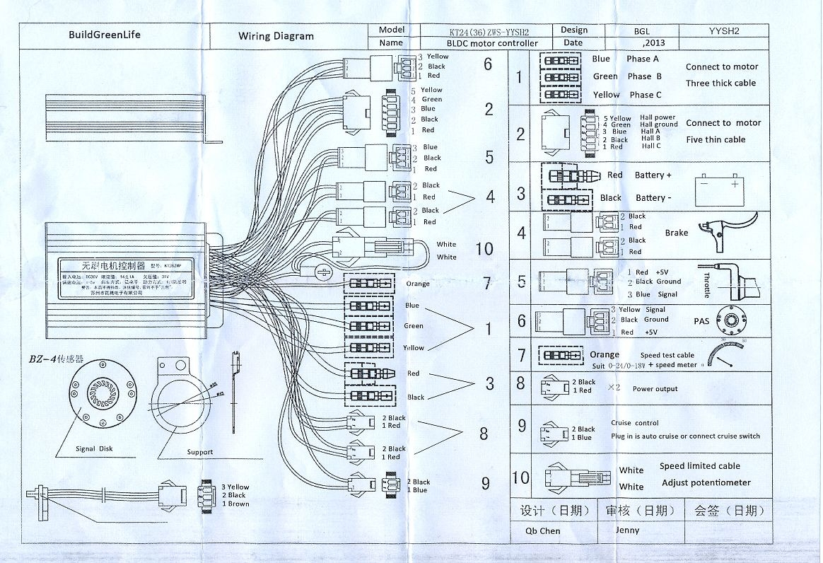Controller Varianten E Bike Workshop Munich Brushless Dc Motor Control Schematic Diagram Ku63 Image 9433
